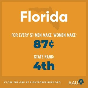 Florida equal pay graphic